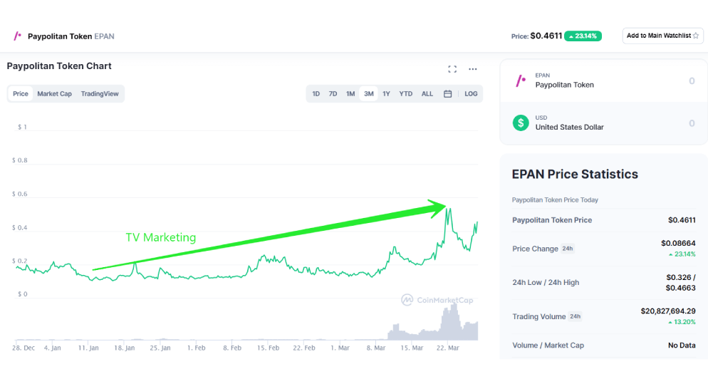 Paypolitan-EPAN-Chart